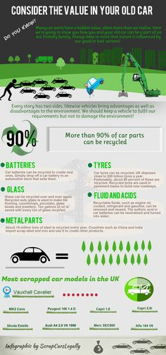 CONSIDER THE VALUE IN YOUR OLD CAR #infographic