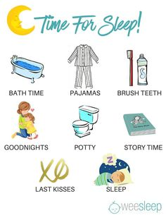 Bedtime Visual Routine Chart for Toddlers