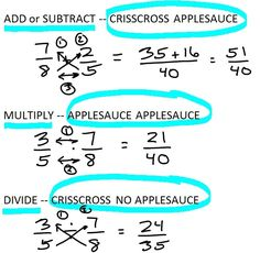 Becuse I have always been horrible at fractions. why did no one ever teach me this ? - Fast Fractions – Easy System: Awesome way to remember how to add, subtract, multiply and divide fractions! Dividing Fractions, Math Fractions, Equivalent Fractions, How To Add Fractions, Adding And Subtracting Fractions, Joelle, E Mc2, Math Help, Homeschool Math