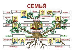 język rosyjski - Szukaj w Google
