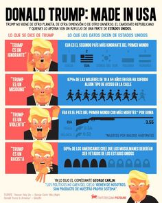 Pictoline: Donal Trump | Imperios del Gonza