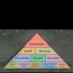 Federal reserve hierarchy