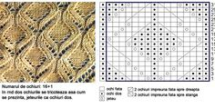 Model de tricotat fluture