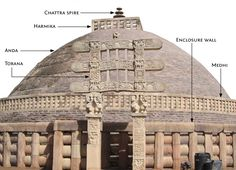 Great Stupa, Sanchi, India ☸ The Buddhist stupa serves as a marker for a sacred space, a symbolic representation of the Buddha's burial mound. In the most basic sense, a stupa it has 3 fundamental features: a  hemispherical mound (anda), a square railing (harmika), a central pillar supporting a triple-umbrella form (chattra). Around these are an enclosure wall with decorated gateways (toranas) at the cardinal directions and a circular terrace (medhi).