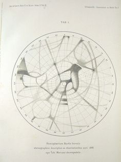 Boreal hemisphere of Mars, 1886 - Giovanni Schiaparelli