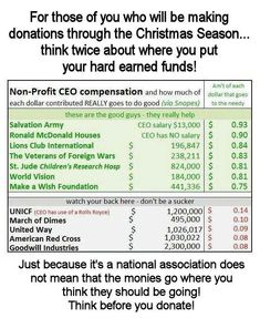Charity info