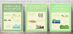 Geography Posters  Resources by PalaeoPrintsStudio on Etsy