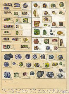 I believe this is Johan Callmer's chart of Viking bead types, but since I found this on a Russian language site with few captions even in Russian, I'm not certain.