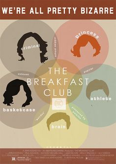 ↳ the breakfast club 1985