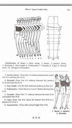 Zadakar Sewing Tutorials, Sewing Projects, Sewing Patterns, Shorts Drawing, Pedal Pushers, Pattern Drafting, Types Of Collars, Pants Pattern, Fashion Sewing