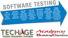 Best Software Testing Training Institute In Noida, Delhi/NCR. We Provide Software Testing 6 Weeks, 4 Weeks Summer Training, Winter Training, Industrial Training Call for Details:- +91-9212063532, +9212043532 Visit:- http://www.techageacademy.com/category/courses/software-testing-courses/