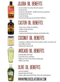 Oil benefits for Natural Hair