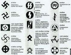 Neo Nazi Skinheads