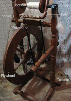 How to Spin on a Spinning Wheel