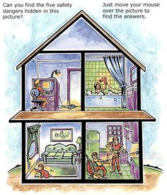 Indoor Electrical Safety, for kids, click & learn, interactive diagram