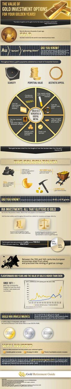 The Value of Gold Investment Options For Your Golden Years [INFOGRAPHIC]