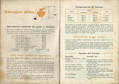 ROYAL - Recetas Económicas Royal Recipe, Bullet Journal, Quilling, Crochet, Food, Recipes, Recipe Books, Cake Recipes, Deserts