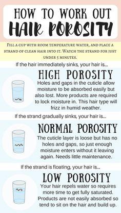 HAIR POROSITY; HEALTHY HAIR INDICATORE & CHARACTERISTICS.