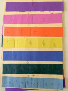 Fraction Pathways Tasks | Fractions Teaching Addition Of Fractions, Adding And Subtracting Fractions, Improper Fractions, Equivalent Fractions, Addition And Subtraction, Ordering Fractions, Comparing Fractions, Paper Folding, Pattern Blocks