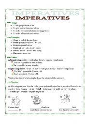 Kinds of Sentences/Sentence Purposes