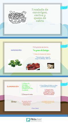 Miss. Salad: Ensalada de canónigos, cecina y queso de cabra