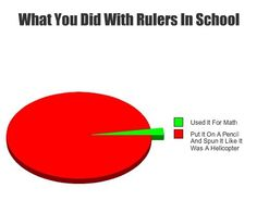 Rulers in school - poztag.com