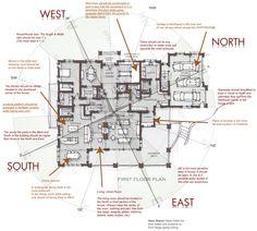 20 best Vastu House images on Pinterest   Light design, Lighting ...