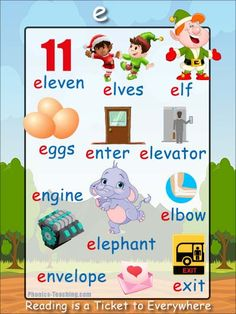 'e' words phonics poster - Free Download!