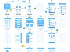 internal audit flow chart GRC Internal audit, Workflow