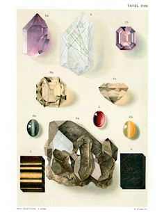 Vintage Gems and Minerals Print.  This handmade canvas wall hanging features a reproduction of a vintage educational German print. The pages have