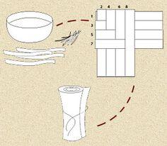 ACTIVITE - Fabriquer du papier façon papyrus de l'ancien Egypte