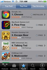 Google Chrome already No. 1 among free iOS apps http://cnet.co/LzGXCc