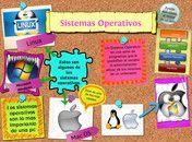 Glogster sobre los sistemas operativos.