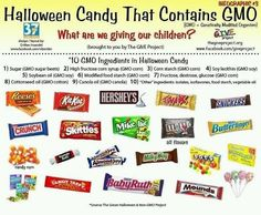 Halloween Candy That Contains GMO ~ What R We Giving Our Children?