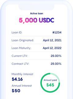 Earn Btc, Thing 1, Investing, Digital