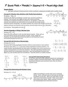 Engageny Math Grade 9 Module 3 - algebra i module 3 lesson