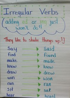 This is a great thing to put in your classroom so the students can get formula with Irregular Verbs.