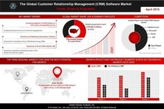 Best Free CRM Software in 2016 (a casual list, but effective) - Quora