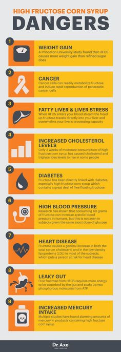 Many people struggle with high blood pressure. Actually, according to the statistics of the American Heart Association, about million adults have high blood pressure. Ginger Benefits, Health Benefits, Health Tips, Health Recipes, Gut Health, Mental Health, Turmeric Water, Natural Colon Cleanse, Fatty Liver