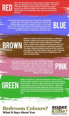 Before you start decorating your first apartment, learn what your color choices say about you!