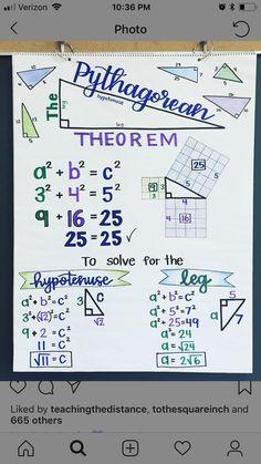 Start Your Own Virtual School Math Teacher, Math Classroom, Teaching Math, Teaching Geometry, Teacher Binder, Classroom Decor, Math Charts, Math Anchor Charts, Clip Charts