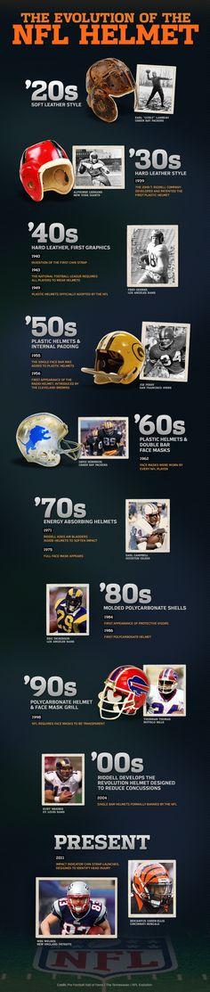 History of the NFL football helmet Nfl Football Helmets, Sport Football, Football Season, College Football, Football Players, Football Names, Football Awards, Football Stuff, Football Shirts