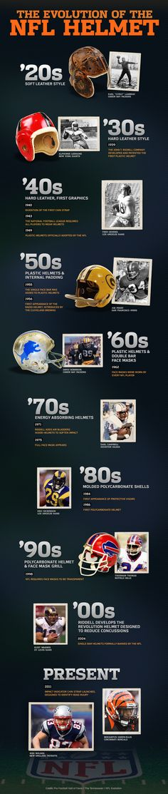 The Evolution of the NFL Helmet | Repinned by @keilonegordon