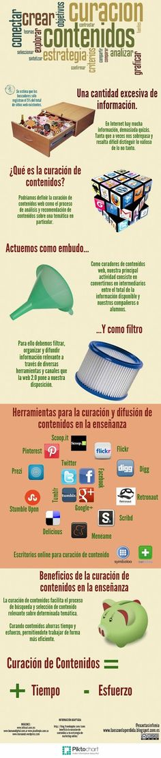 Curación de contenidos #infografia by José Joaquín Gallego