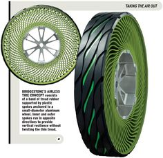 The Latest on the Airless Tire-and-Wheel Combo