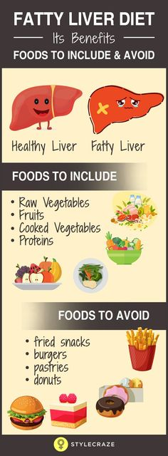 Non-alcoholic fatty liver disease, or NAFLD as it is also called, is one of the primary causes for liver diseases that are chronic all over the world. The disease can progress to liver failure, cirrhosis and liver cancer if proper care is not taken during Fatty Liver Diet, Healthy Liver, Healthy Detox, Liver Disease Diet, Foods For Liver Health, Gut Health, Health Fitness, Detox Your Liver, Liver Detox Cleanse
