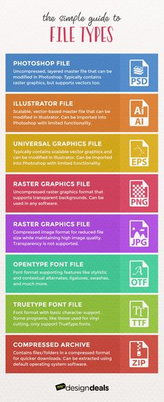 Business infographic & data visualisation The Simple Guide to File Types for Designers - Learn what software is needed to . Infographic Description The Graphic Design Lessons, Graphic Design Tutorials, Graphic Design Typography, Web Design Company, Digital Marketing, Teaching, Business Marketing, Designers, Simple