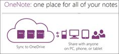 OneNote is Now Free: Is Microsoft's Note-Taking App Worth Using? - Microsoft's OneNote is now free. Once a Windows-only note-taking application included with Office, it's now a free cross-platform note-taking service for Windows, Mac, Android, iOS, and the web. This is Microsoft's free Evernote competitor.   HTG