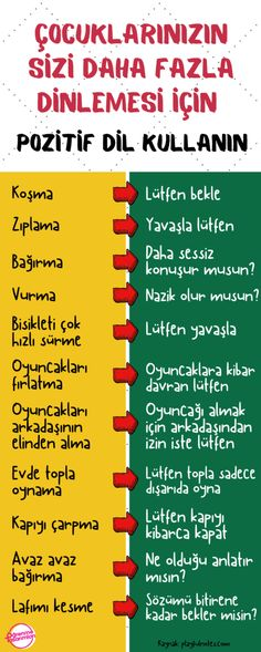 Counseling Psychology, School Counseling, Kids Routine Chart, Turkish Language, Baby Care Tips, Language Lessons, Baby Knitting Patterns, Child Development, Games For Kids