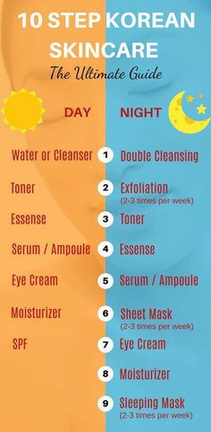 The ultimate 10 step Korean skincare routine guide that will bring you beautiful glowing skin. #KoreanBeautyTips Korean Skincare Steps, Korean Skincare Routine, Korean Beauty Night Routine, Korean Beauty Tips, Asian Beauty, Skin Care Routine For 20s, Skin Routine, Diy Eye Cream, 10 Step Korean Skin Care